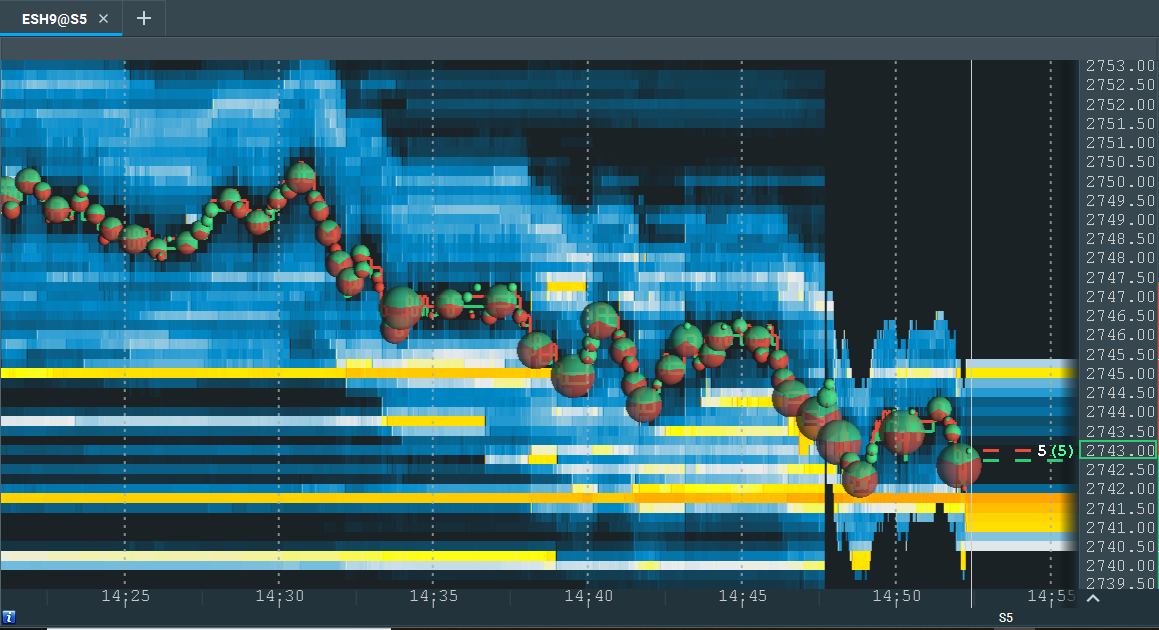 Heatmap in Trading: How to Learn What Market Depth is Hiding