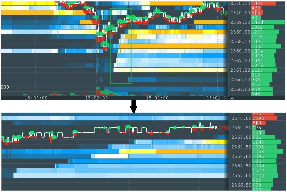 Heatmap in Trading: How to Learn What Market Depth is Hiding? | Bookmap
