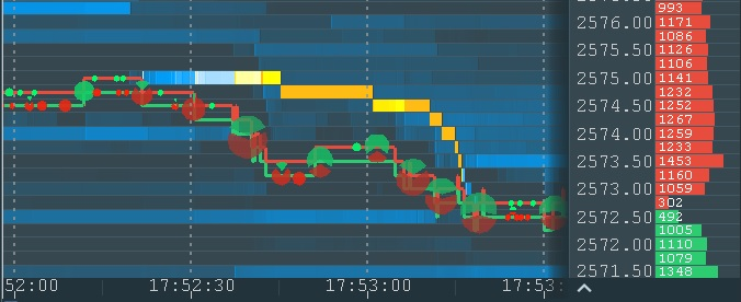 Heatmap in Trading: How to Learn What Market Depth is Hiding?   Bookmap