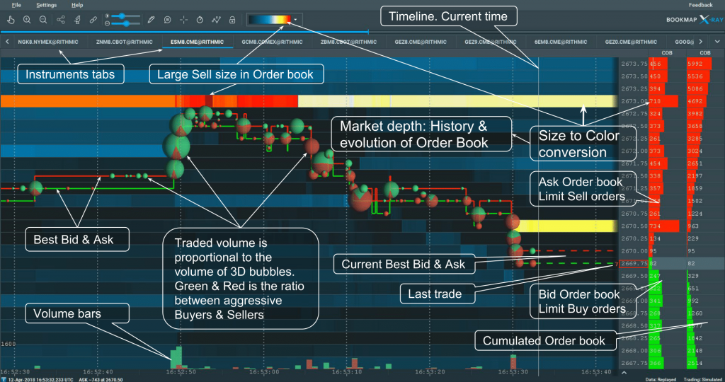 Historical best bid/ask on Bookmap chart